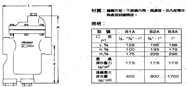 疏水阀的基本分类及工作原理图片